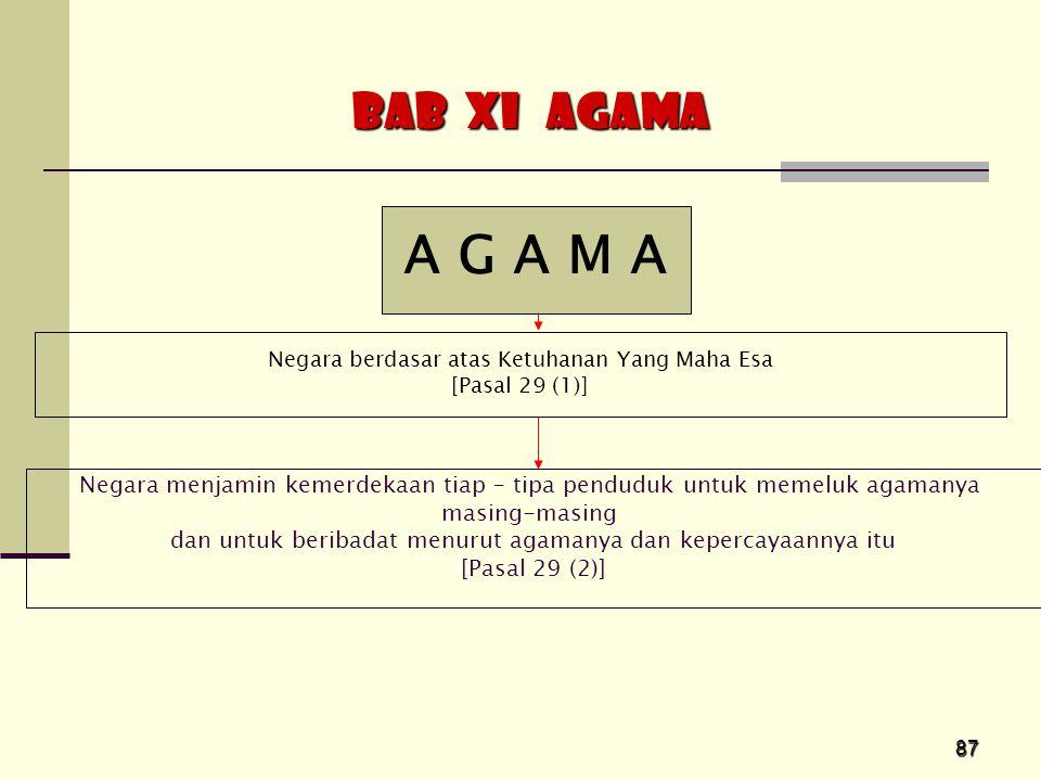 BAB XI AGAMA A G A M A. Negara berdasar atas Ketuhanan Yang Maha Esa. [Pasal 29 (1)]